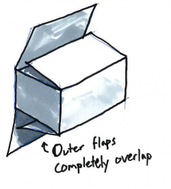 0203 full overlap slotted container