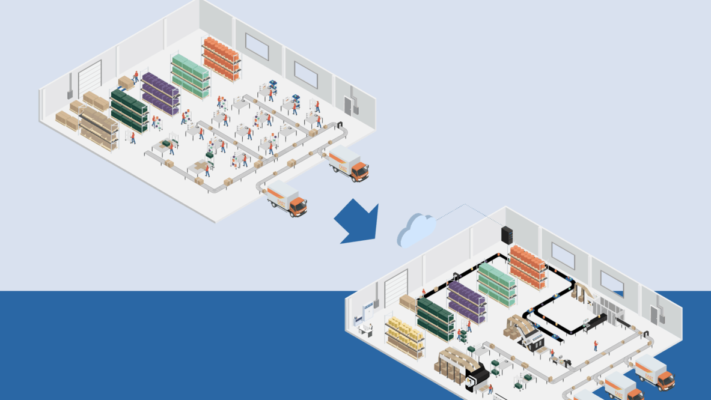 Pack Expo Live Session: Solving eCommerce Constraints- Right-sized Packaging Automation for High Volume Fulfillment